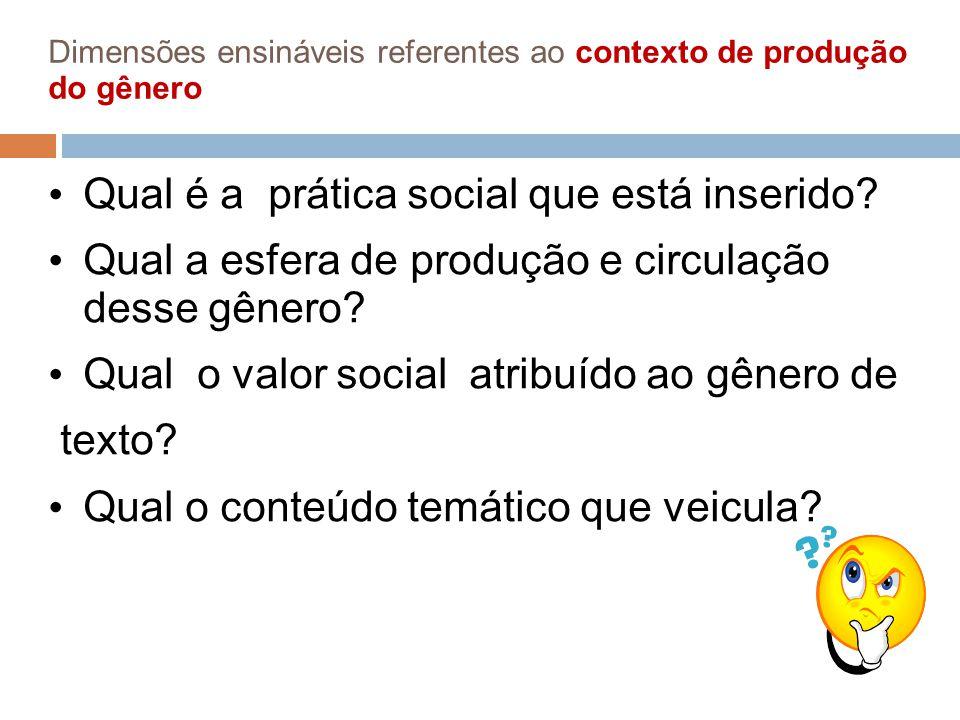Qual é a prática social que está inserido