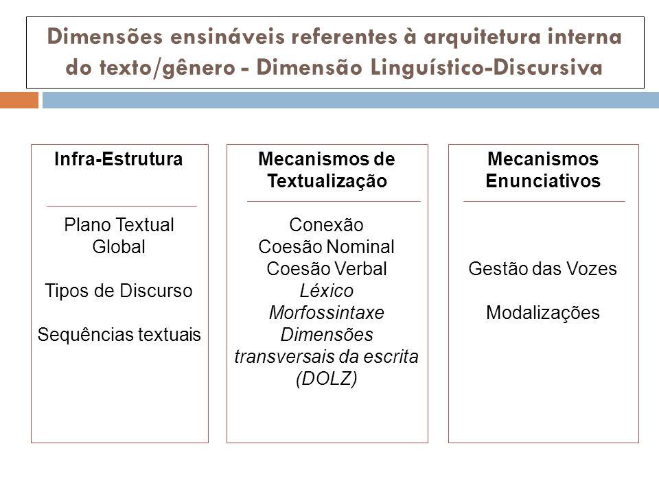 Mecanismos de Textualização Mecanismos Enunciativos