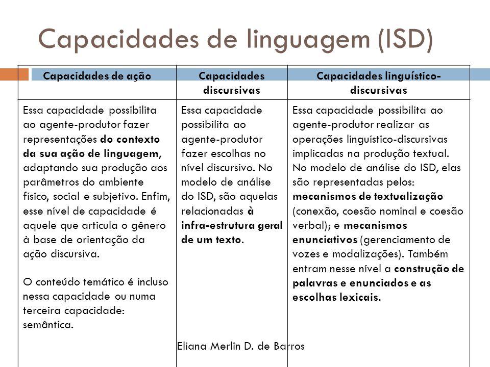 Capacidades discursivas Capacidades linguístico-discursivas