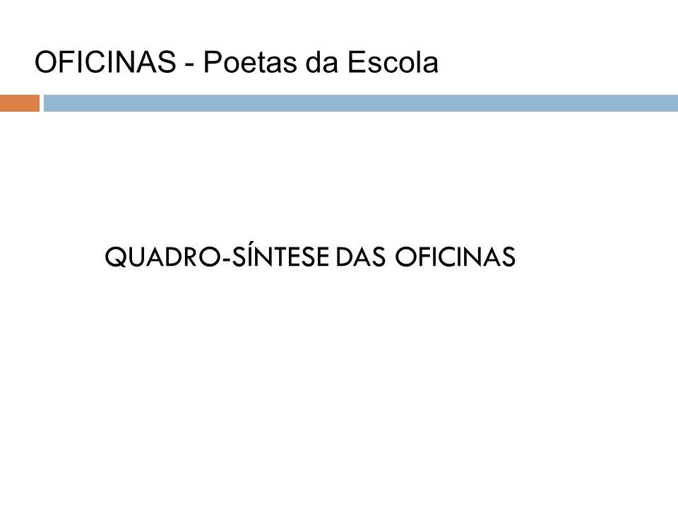 OFICINAS - Poetas da Escola