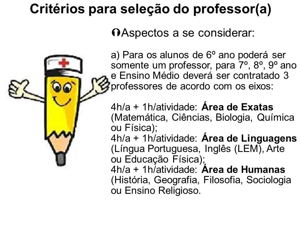 Critérios para seleção do professor(a)