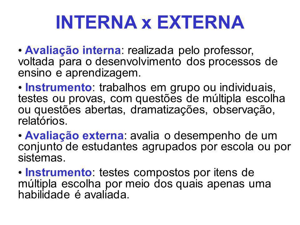 INTERNA x EXTERNA Avaliação interna: realizada pelo professor, voltada para o desenvolvimento dos processos de ensino e aprendizagem.