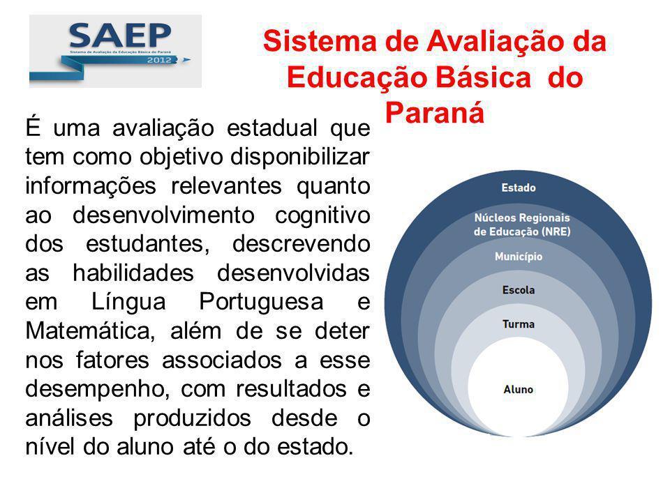 Sistema de Avaliação da Educação Básica do Paraná