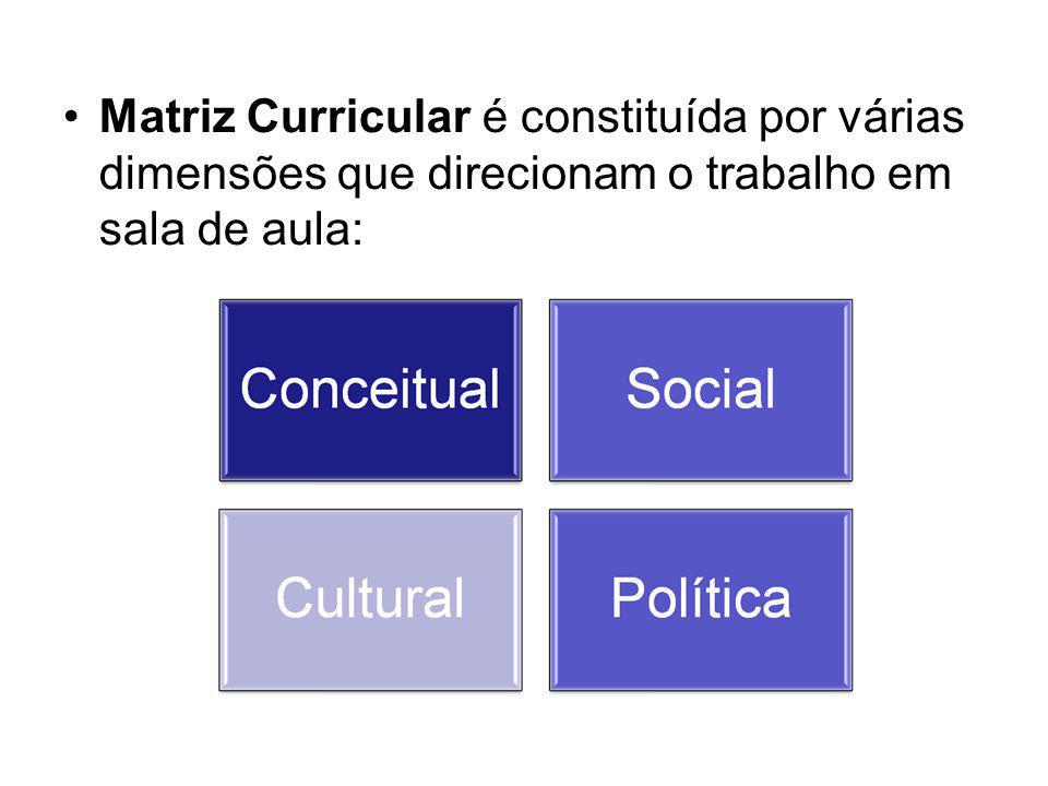 Matriz Curricular é constituída por várias dimensões que direcionam o trabalho em sala de aula:
