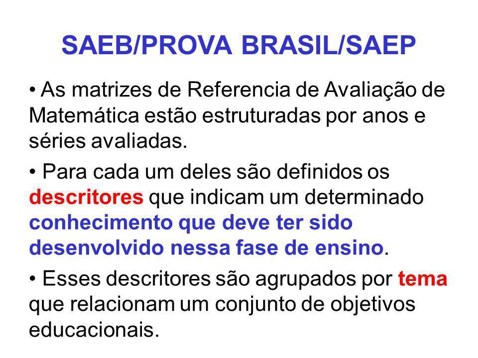 SAEB/PROVA BRASIL/SAEP