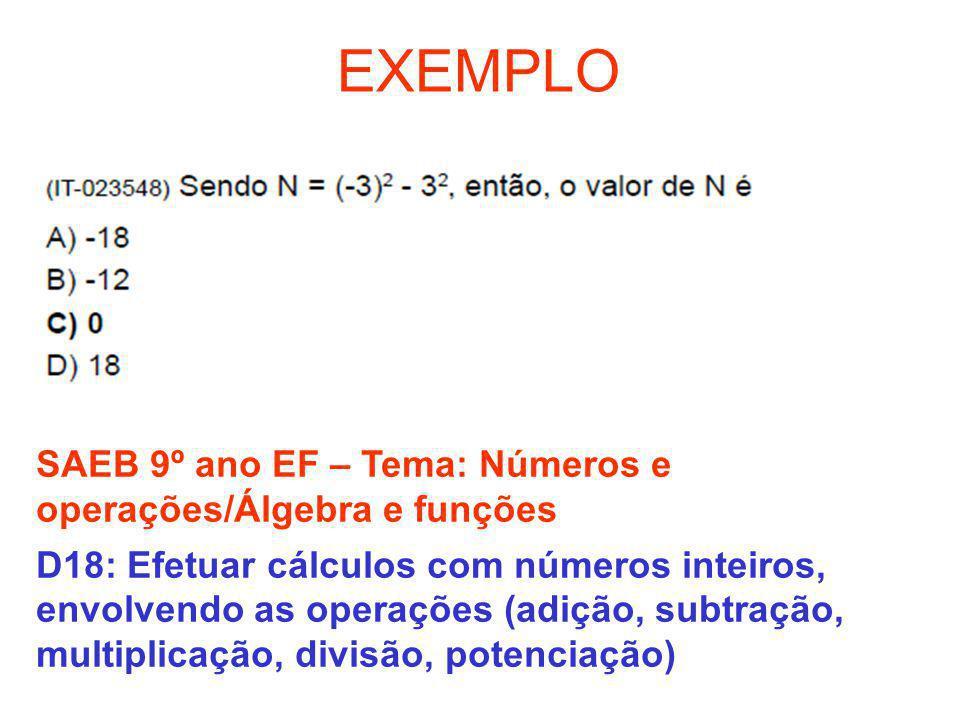 EXEMPLO SAEB 9º ano EF – Tema: Números e operações/Álgebra e funções