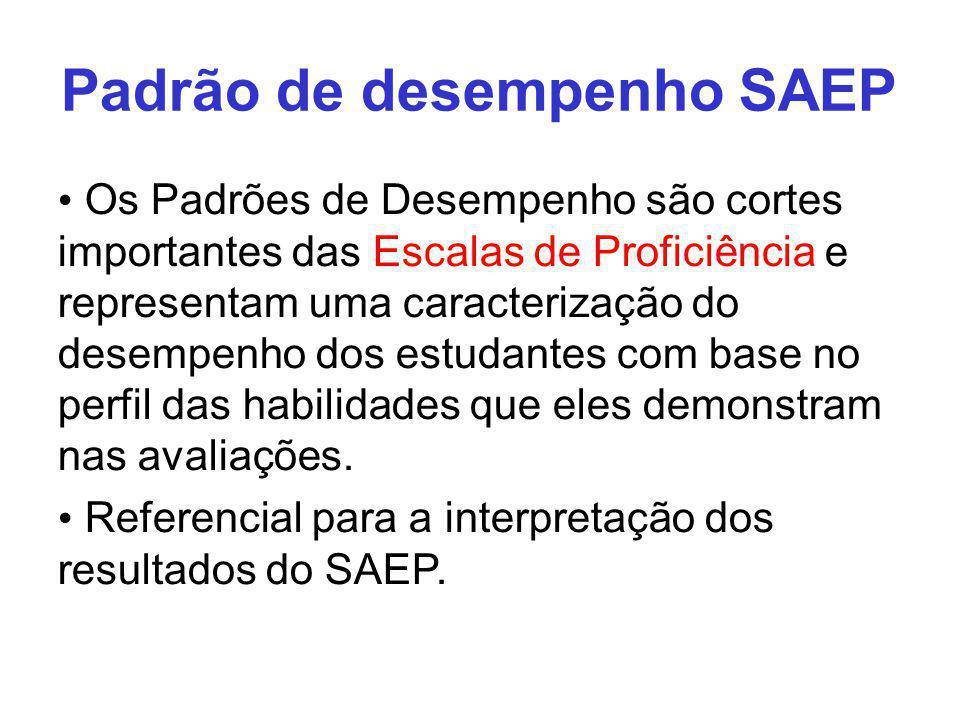 Padrão de desempenho SAEP
