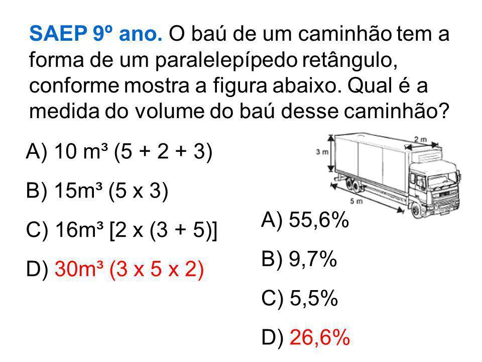 SAEP 9º ano. O baú de um caminhão tem a forma de um paralelepípedo retângulo, conforme mostra a figura abaixo. Qual é a medida do volume do baú desse caminhão