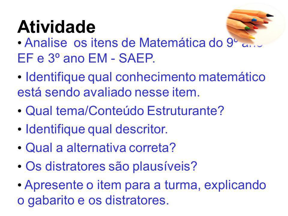 Atividade Analise os itens de Matemática do 9º ano EF e 3º ano EM - SAEP.