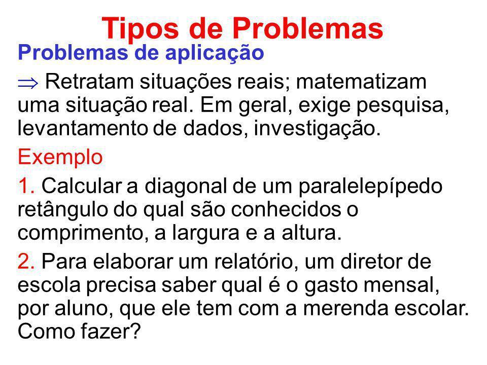 Tipos de Problemas Problemas de aplicação