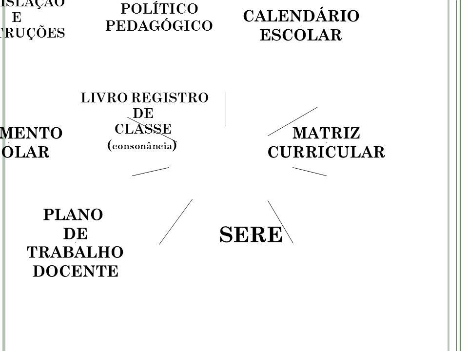 SERE CALENDÁRIO ESCOLAR REGIMENTO ESCOLAR MATRIZ CURRICULAR PLANO DE