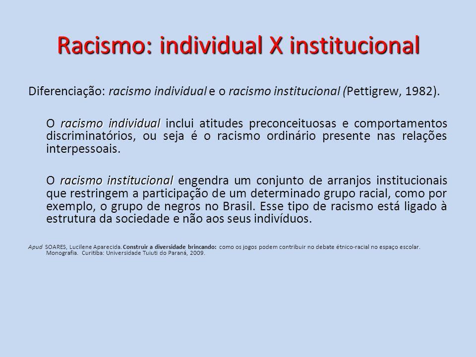 Racismo: individual X institucional