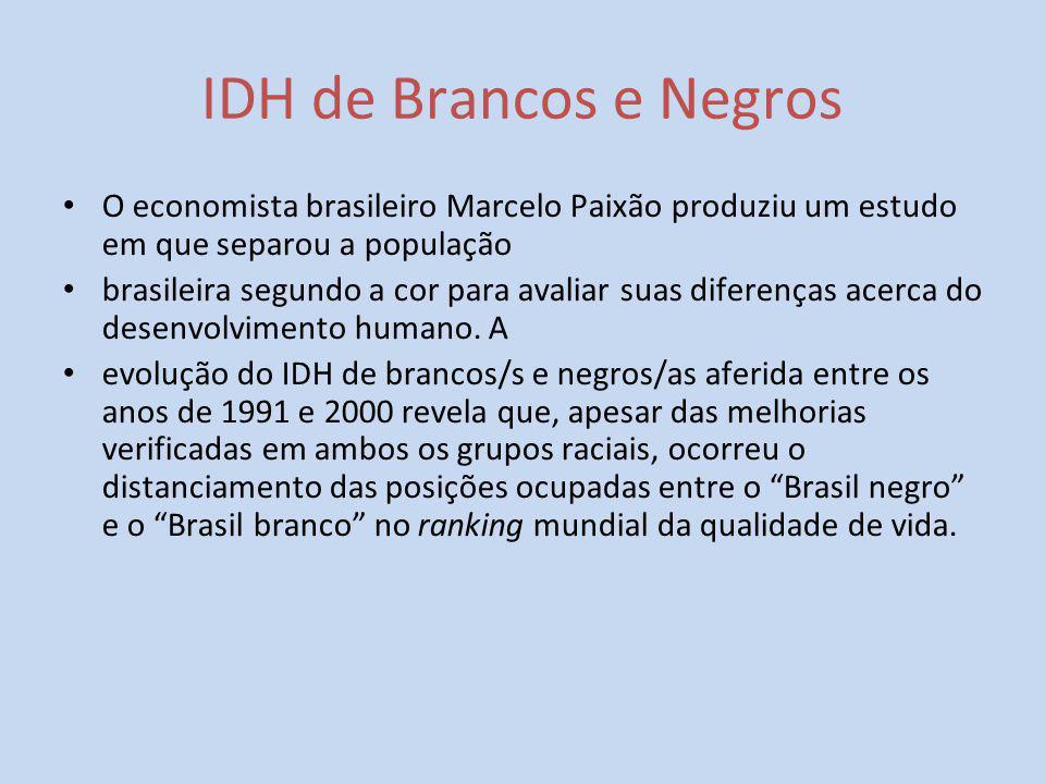 IDH de Brancos e Negros O economista brasileiro Marcelo Paixão produziu um estudo em que separou a população.