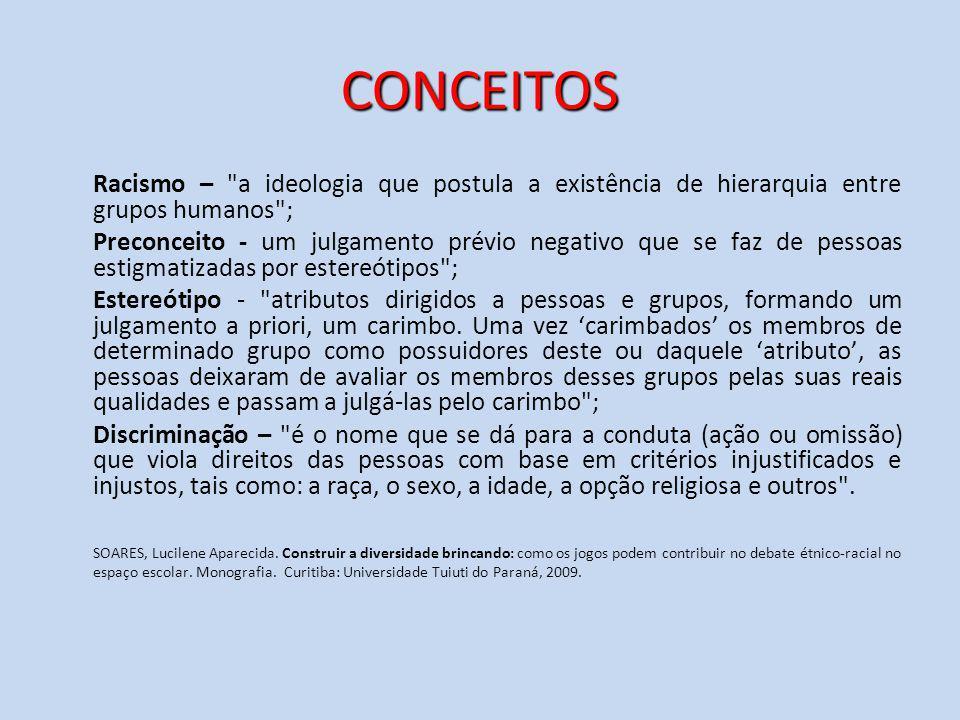CONCEITOS Racismo – a ideologia que postula a existência de hierarquia entre grupos humanos ;