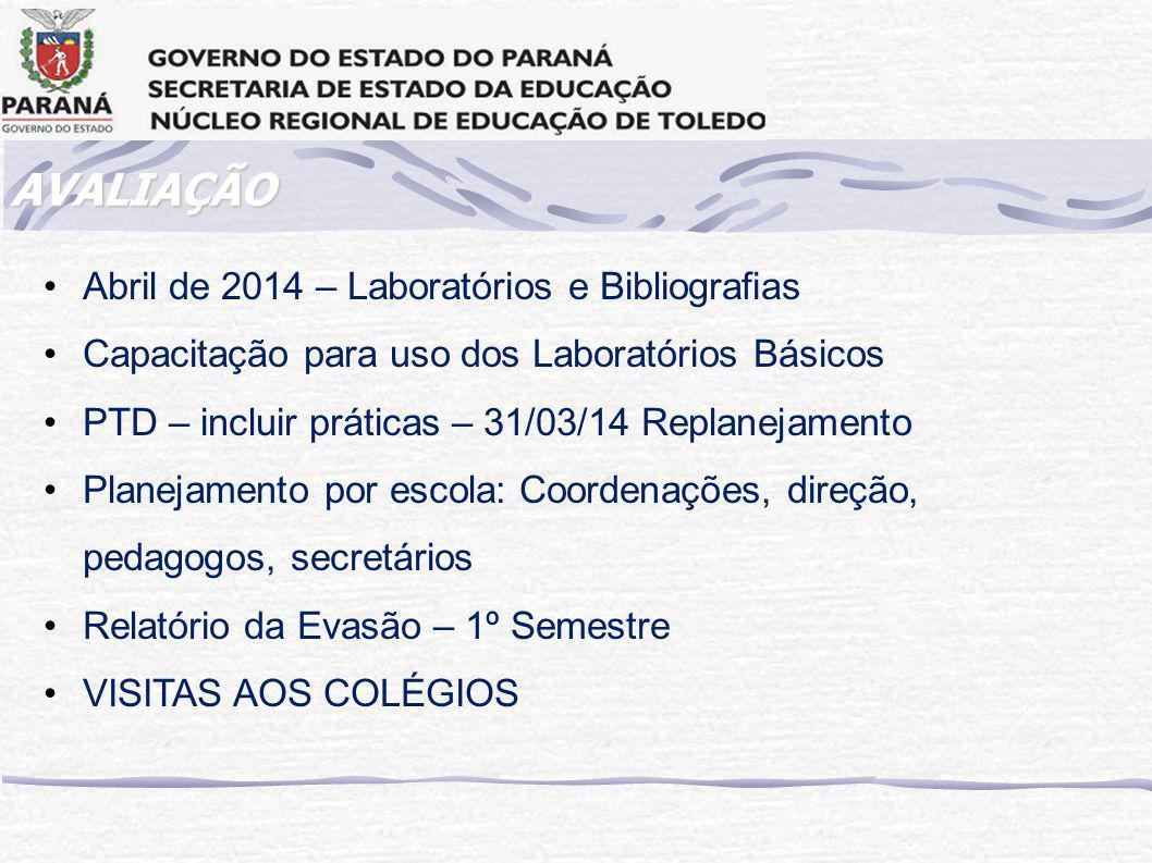 AVALIAÇÃO Abril de 2014 – Laboratórios e Bibliografias