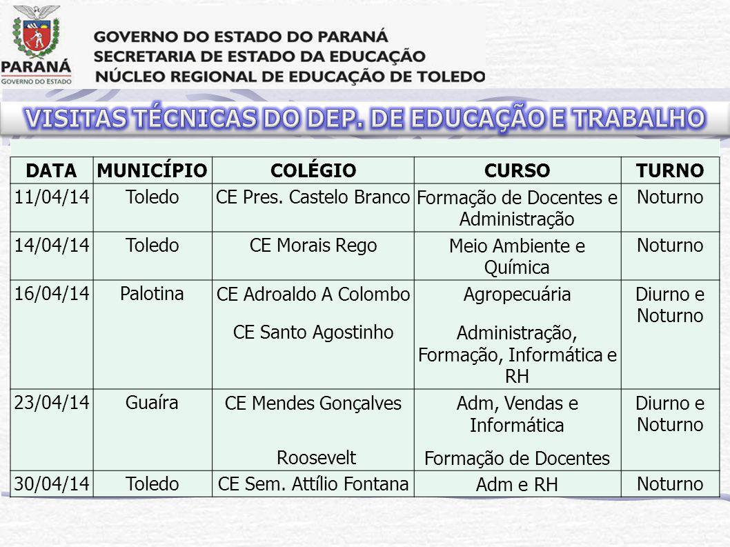 VISITAS TÉCNICAS DO DEP. DE EDUCAÇÃO E TRABALHO