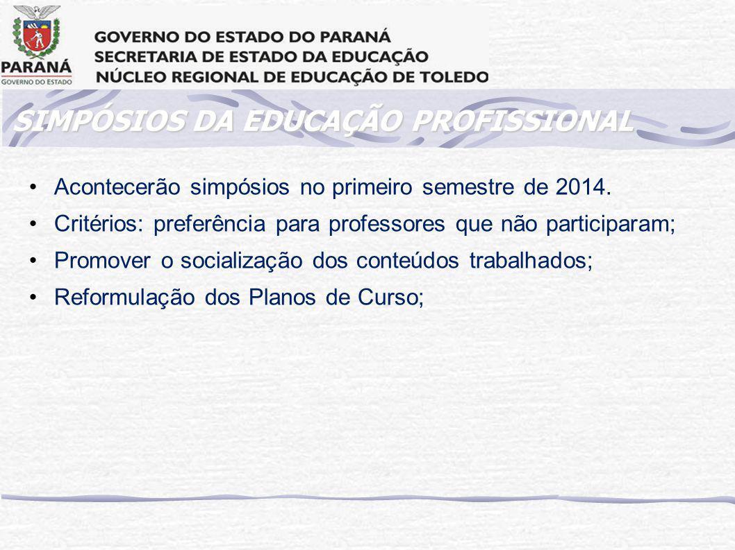 SIMPÓSIOS DA EDUCAÇÃO PROFISSIONAL