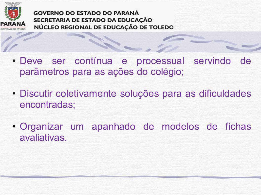 Deve ser contínua e processual servindo de parâmetros para as ações do colégio;