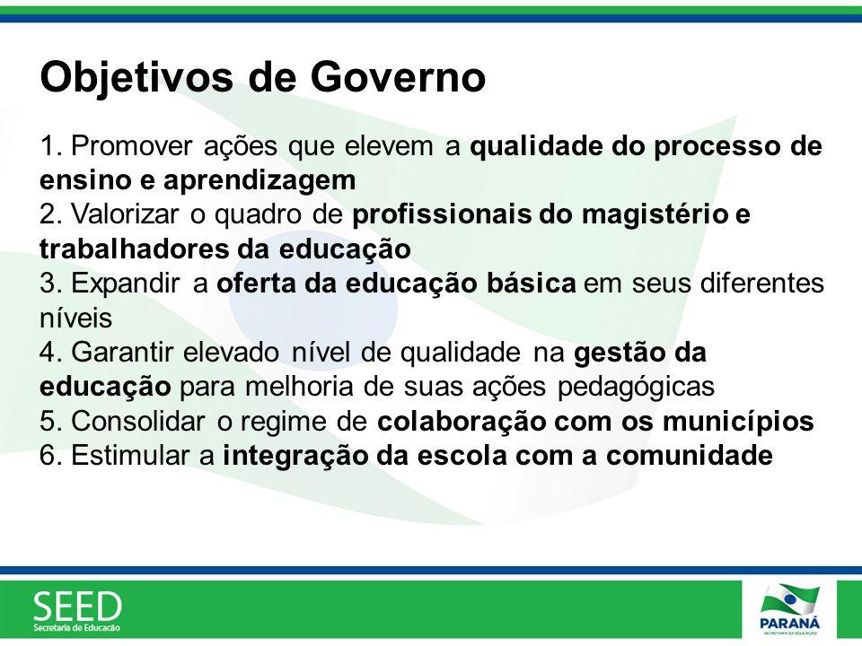 Objetivos de Governo 1. Promover ações que elevem a qualidade do processo de ensino e aprendizagem.