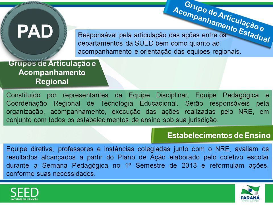 PAD Grupo de Articulação e Acompanhamento Estadual