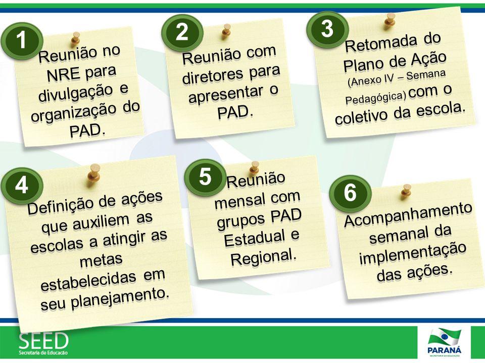 3 2. 1. Retomada do Plano de Ação (Anexo IV – Semana Pedagógica) com o coletivo da escola. Reunião no NRE para divulgação e organização do PAD.