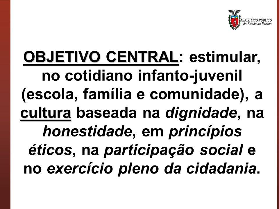 OBJETIVO CENTRAL: estimular, no cotidiano infanto-juvenil (escola, família e comunidade), a cultura baseada na dignidade, na honestidade, em princípios éticos, na participação social e no exercício pleno da cidadania.