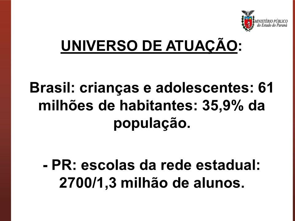 - PR: escolas da rede estadual: 2700/1,3 milhão de alunos.
