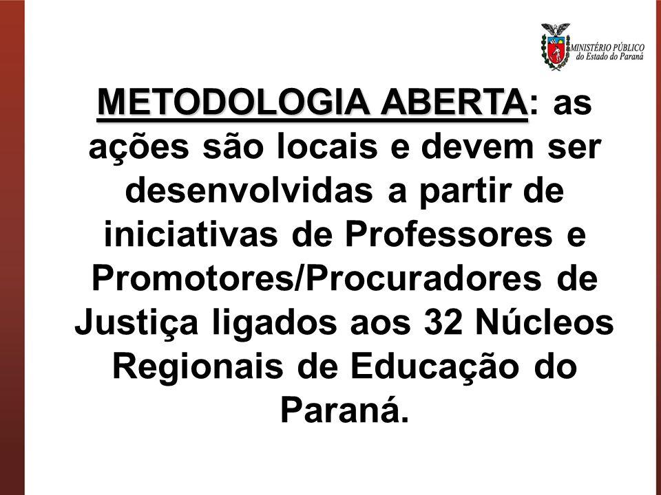 METODOLOGIA ABERTA: as ações são locais e devem ser desenvolvidas a partir de iniciativas de Professores e Promotores/Procuradores de Justiça ligados aos 32 Núcleos Regionais de Educação do Paraná.