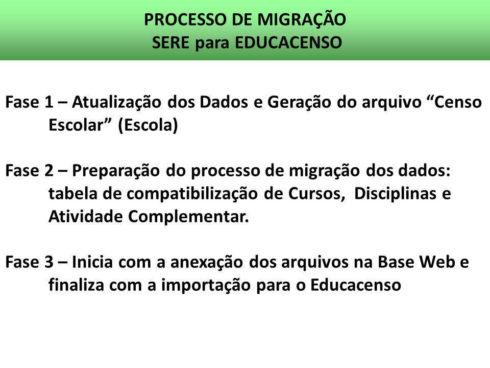 PROCESSO DE MIGRAÇÃO SERE para EDUCACENSO. Fase 1 – Atualização dos Dados e Geração do arquivo Censo Escolar (Escola)
