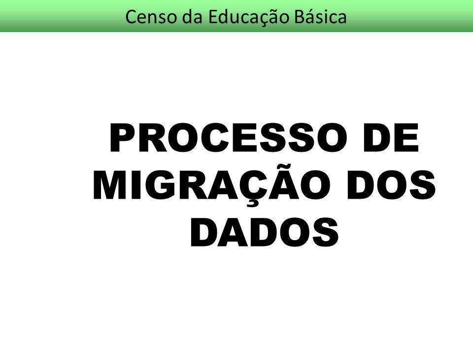 PROCESSO DE MIGRAÇÃO DOS DADOS