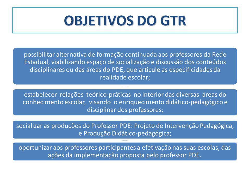 OBJETIVOS DO GTR