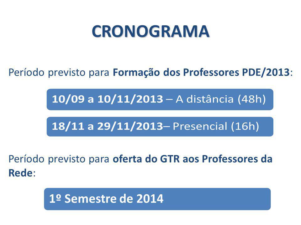 CRONOGRAMA Período previsto para Formação dos Professores PDE/2013: