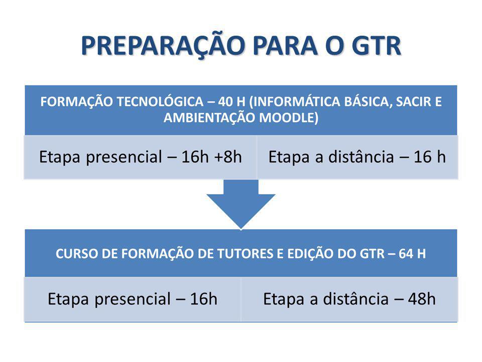 PREPARAÇÃO PARA O GTR