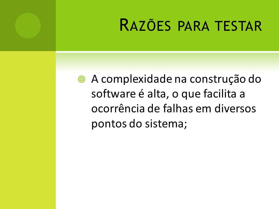 Razões para testar A complexidade na construção do software é alta, o que facilita a ocorrência de falhas em diversos pontos do sistema;