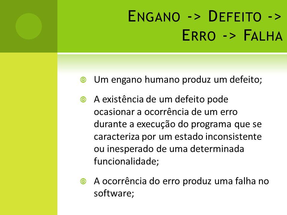 Engano -> Defeito -> Erro -> Falha