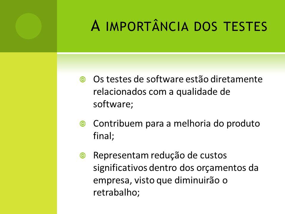 A importância dos testes