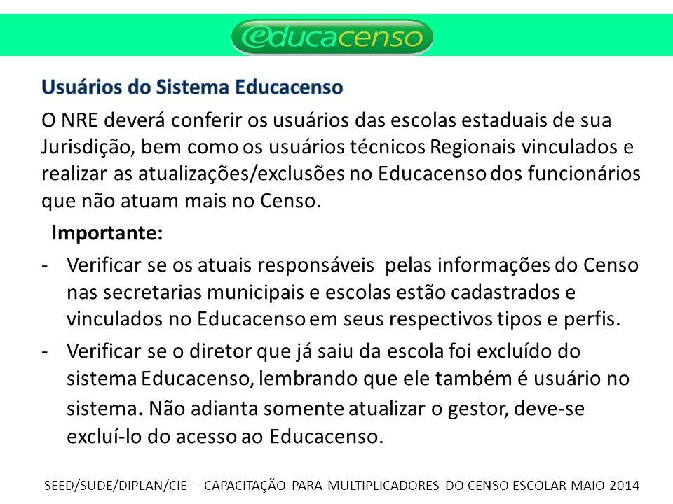 Usuários do Sistema Educacenso