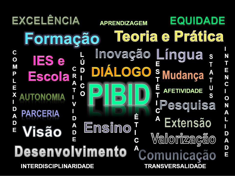 PIBID Formação Teoria e Prática Língua Ensino Visão Valorização