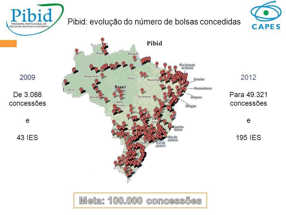 Pibid: evolução do número de bolsas concedidas
