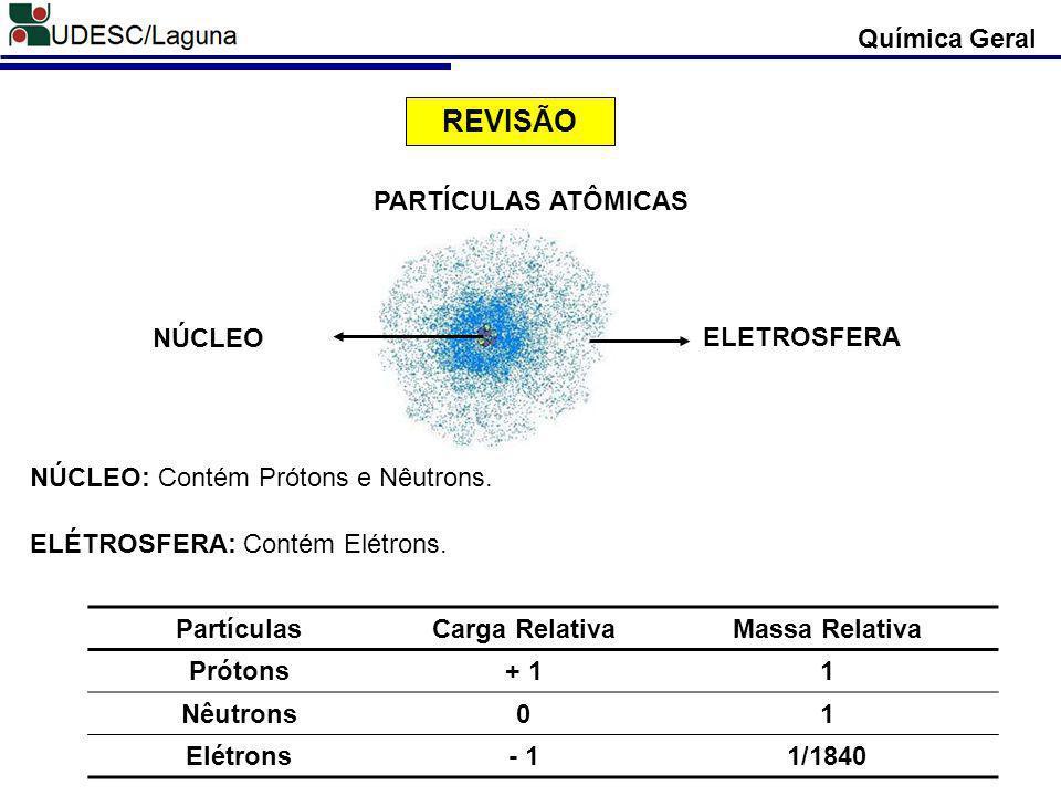 REVISÃO Química Geral PARTÍCULAS ATÔMICAS NÚCLEO ELETROSFERA