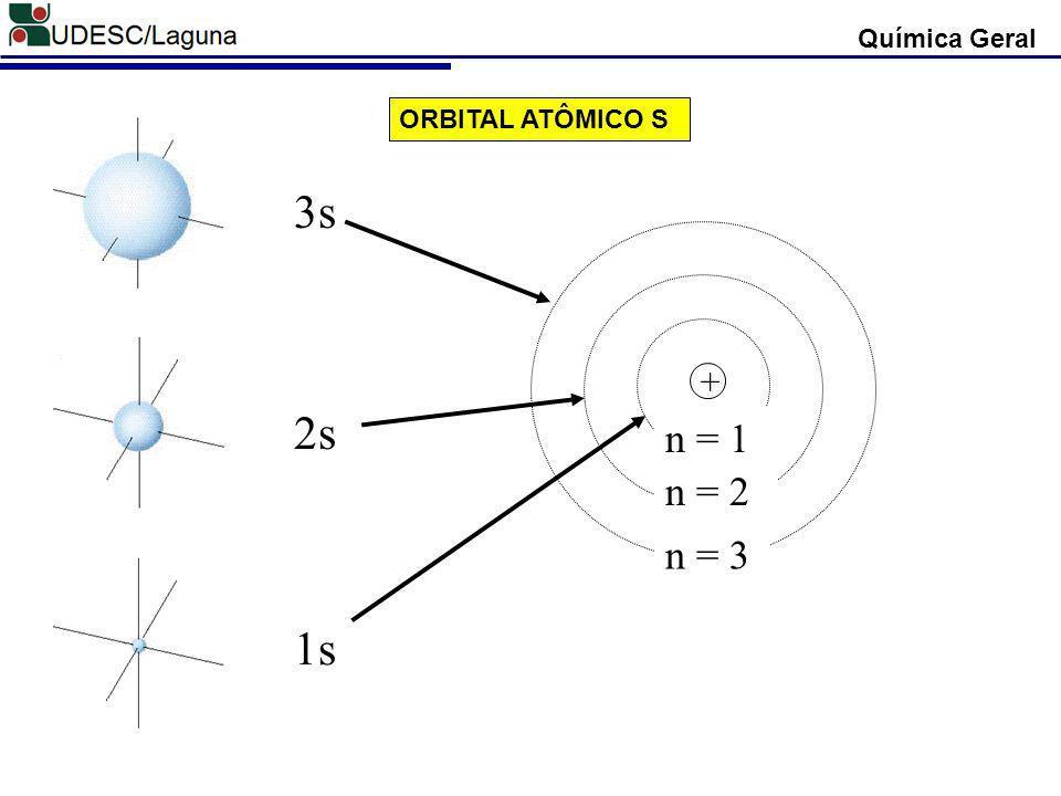 Química Geral ORBITAL ATÔMICO S 3s + n = 1 n = 2 n = 3 2s 1s