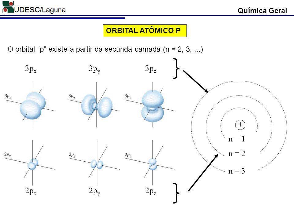 3px 3py 3pz 2px 2py 2pz + n = 1 n = 2 n = 3 Química Geral