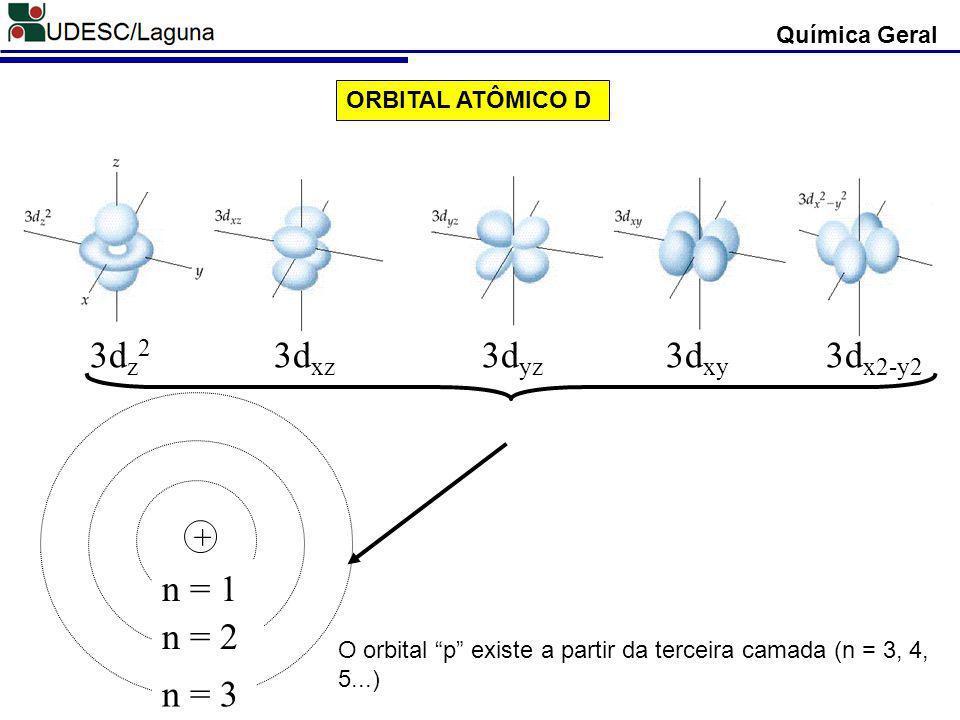 3dz2 3dxz 3dyz 3dxy 3dx2-y2 n = 1 n = 2 n = 3 + Química Geral