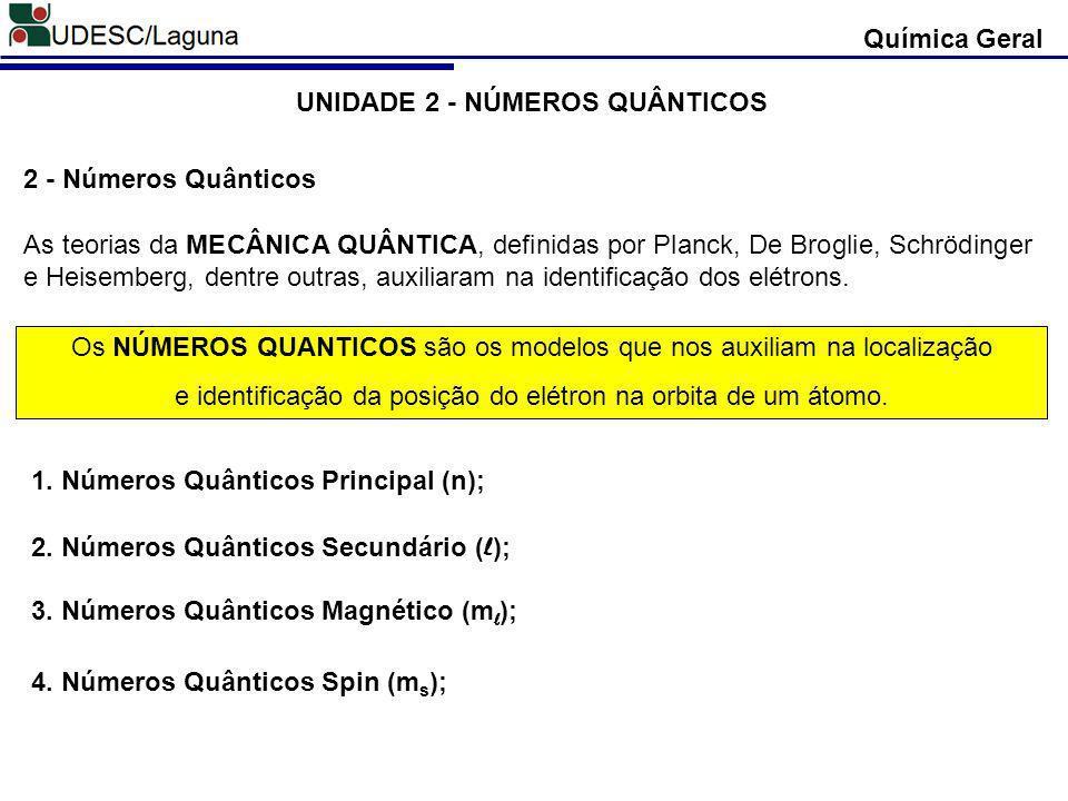 UNIDADE 2 - NÚMEROS QUÂNTICOS
