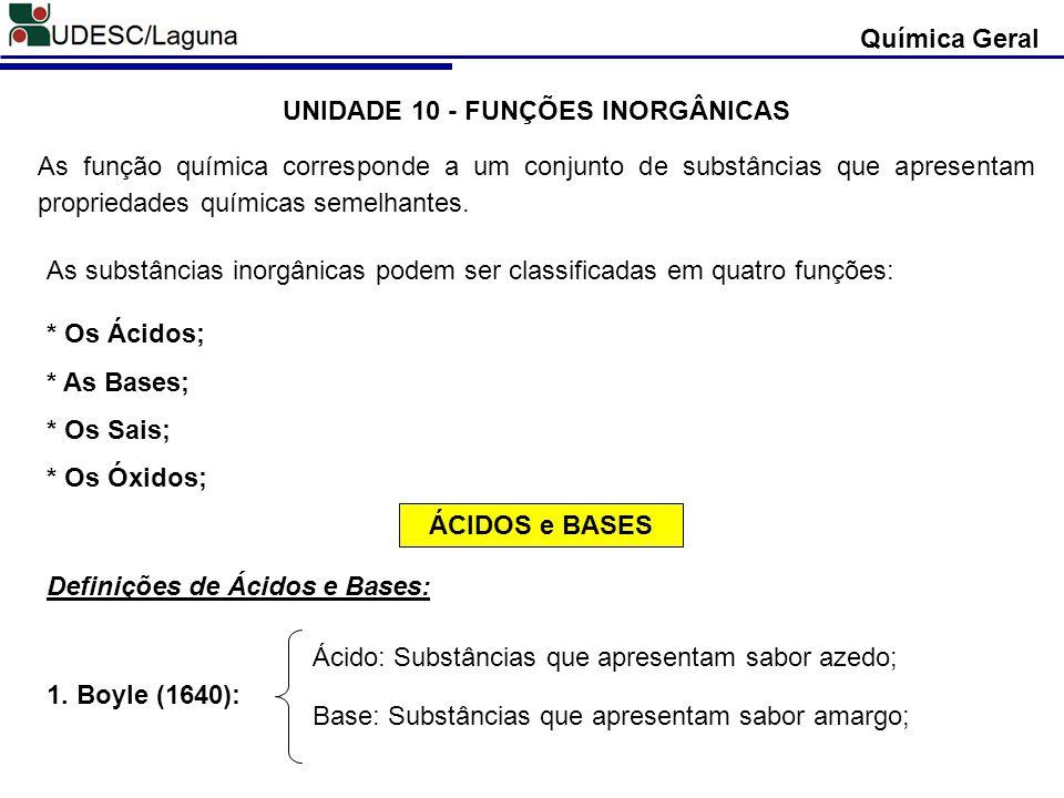 UNIDADE 10 - FUNÇÕES INORGÂNICAS