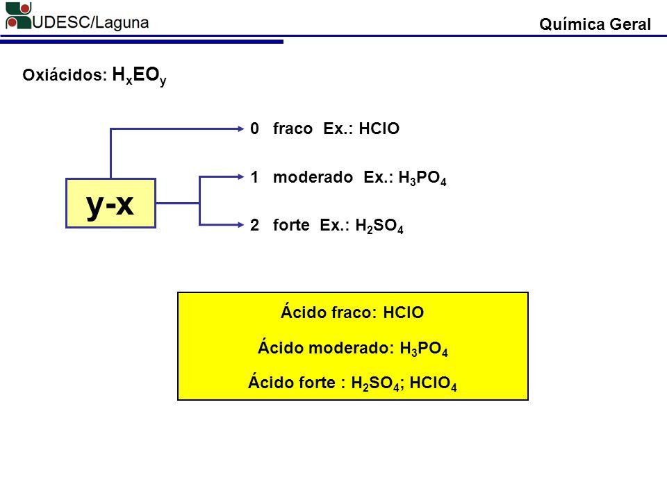 y-x Química Geral Oxiácidos: HxEOy 0 fraco Ex.: HClO