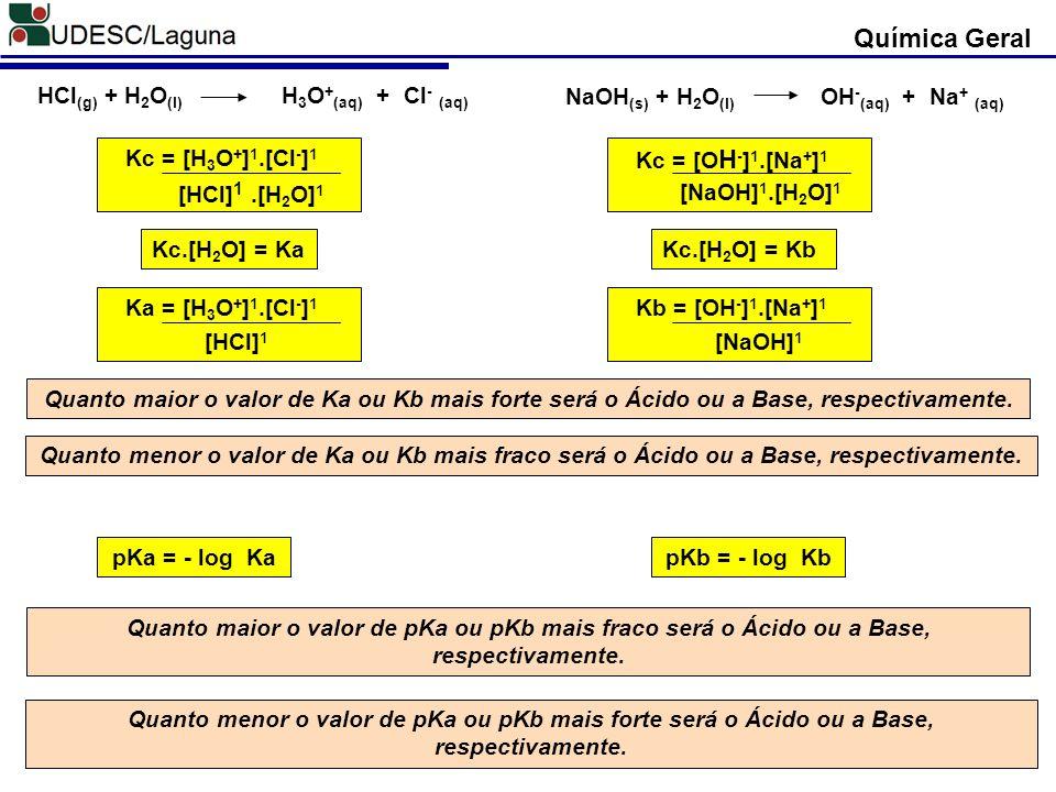Química Geral HCl(g) + H2O(l) H3O+(aq) + Cl- (aq)