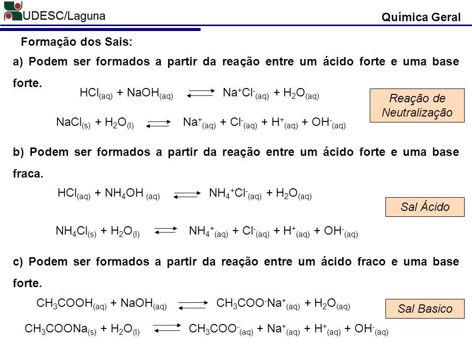 HCl(aq) + NaOH(aq) Na+Cl-(aq) + H2O(aq) Reação de Neutralização