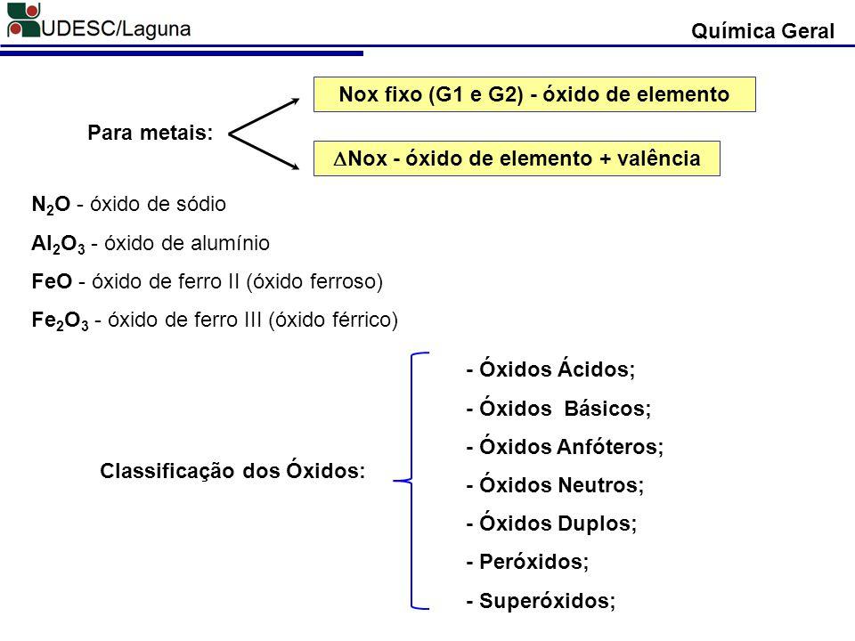 Nox fixo (G1 e G2) - óxido de elemento