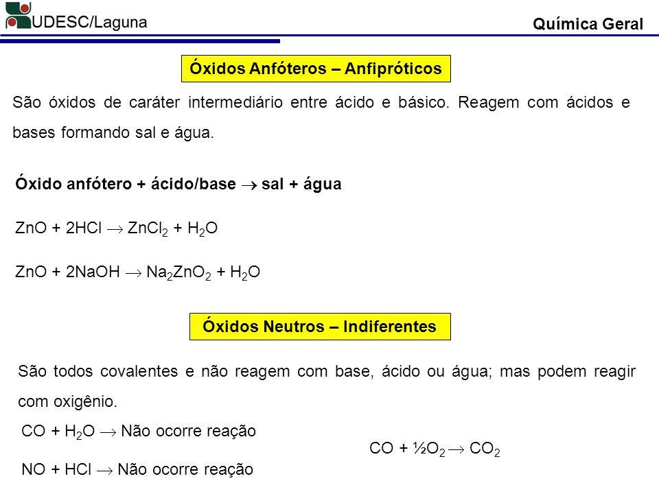 Óxidos Anfóteros – Anfipróticos Óxidos Neutros – Indiferentes